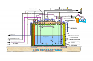 SUSPENDED DECK FOR LNG TANKS--3